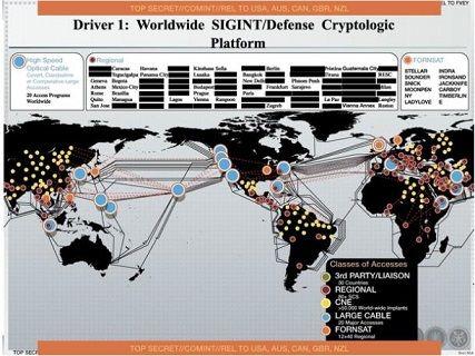 nsa malwares