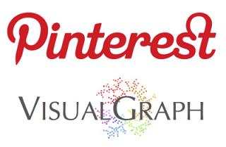 Pinterest s'offre VisualGraph, un spécialiste en reconnaissance d'images