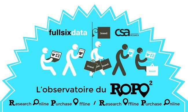 Infographie: l'observatoire de FullSIX DATA dévoile le comportement omnicanal du consommateur