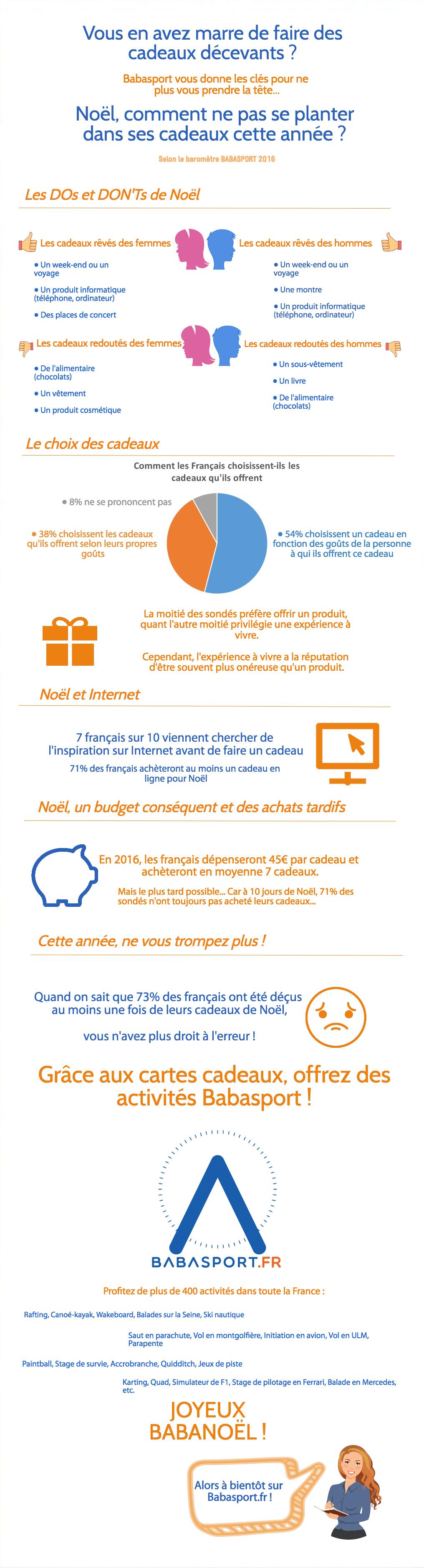 Infographie-Babasport