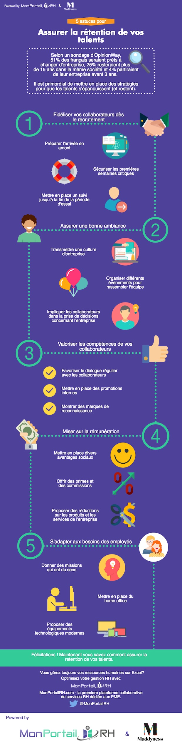 infographie talent