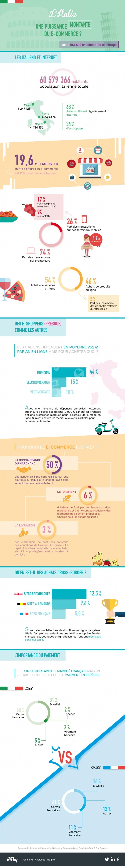 Tour-horizon-commerce-Italie-F