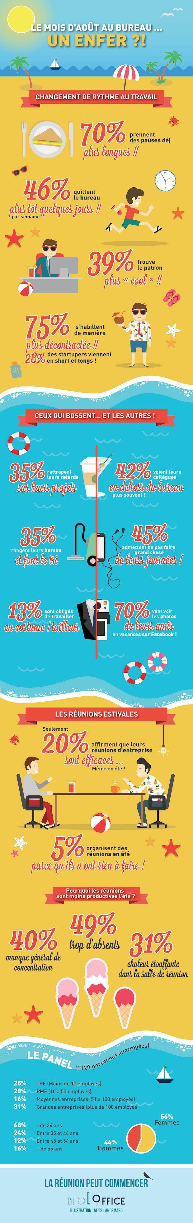 infographie-vacances-JUILLET2015