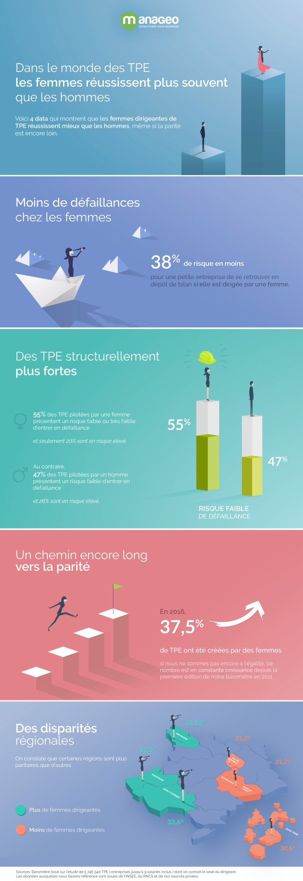 infographie tpe