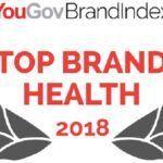Infographie: Le Top 10 des marques qui ont fait le buzz en 2017