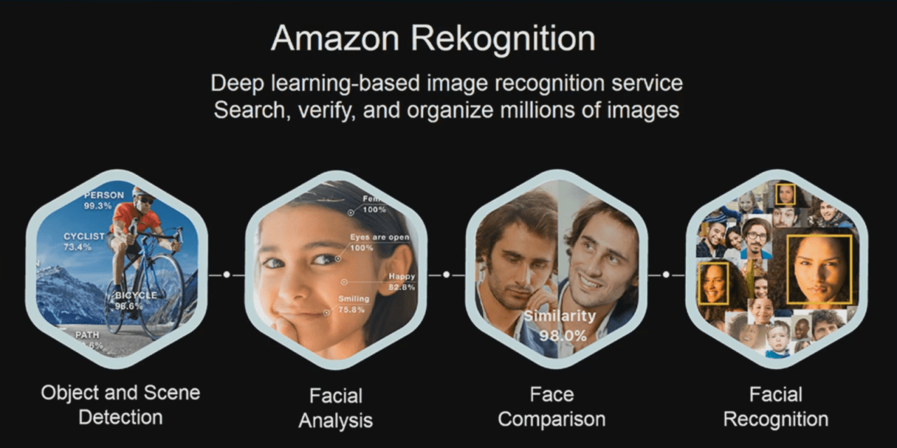 Amazon vend à la police sa technologie de reconnaissance faciale