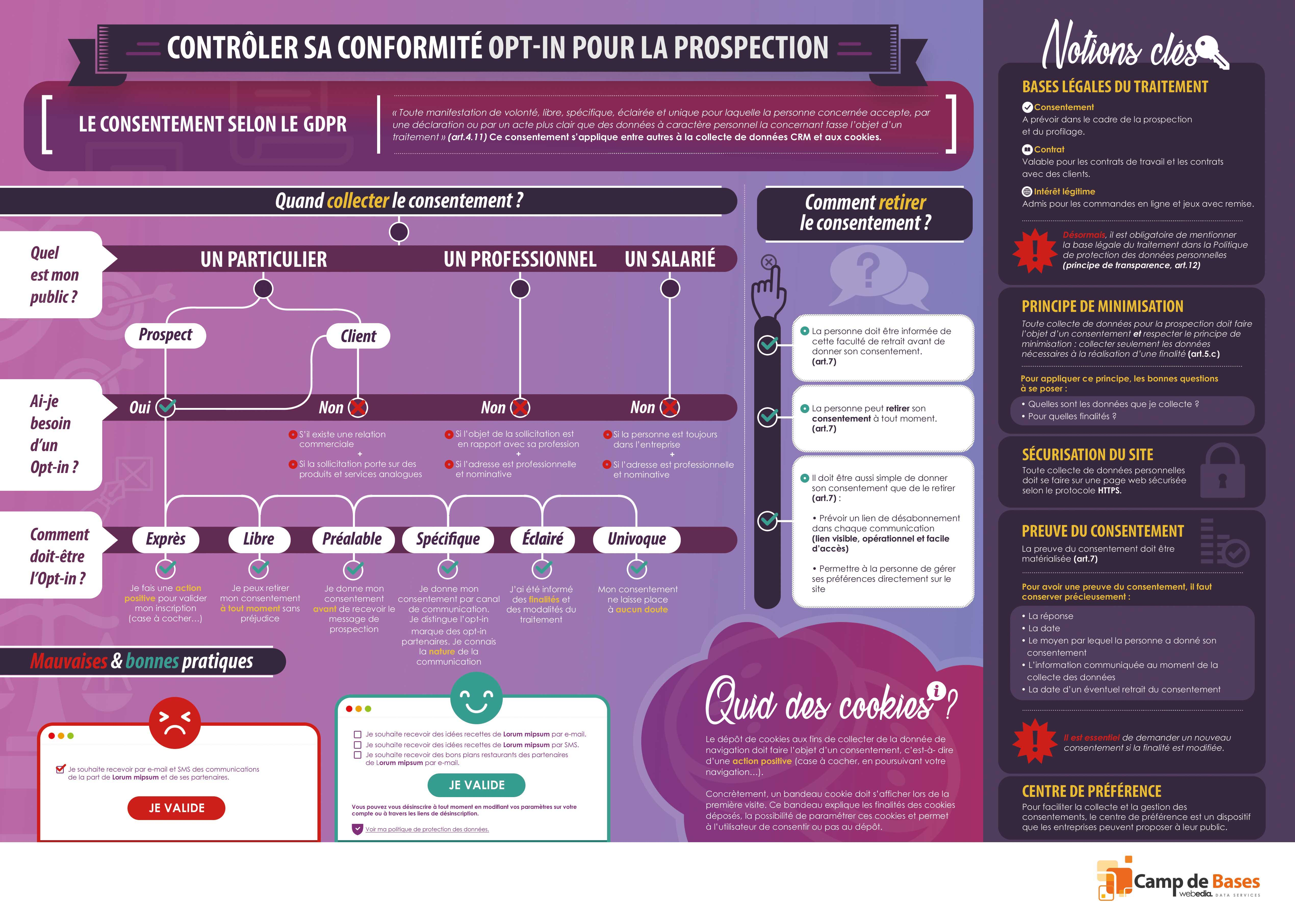 Infographie-RGPD