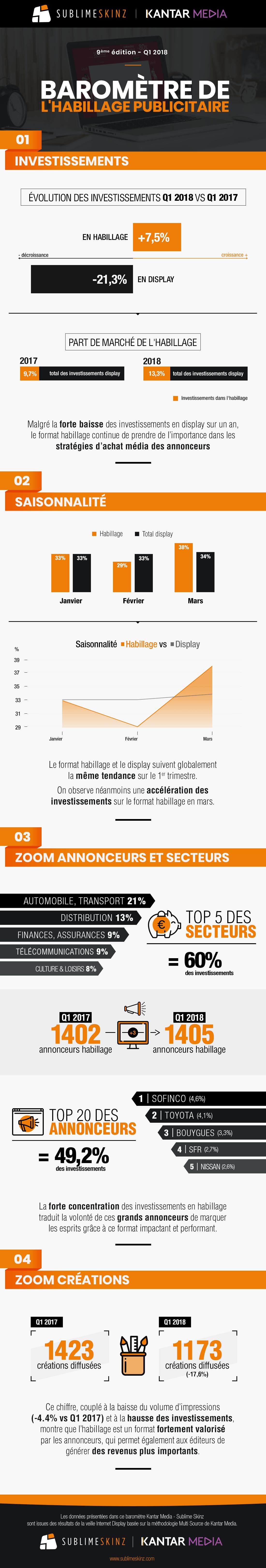 barometre-2018-q1
