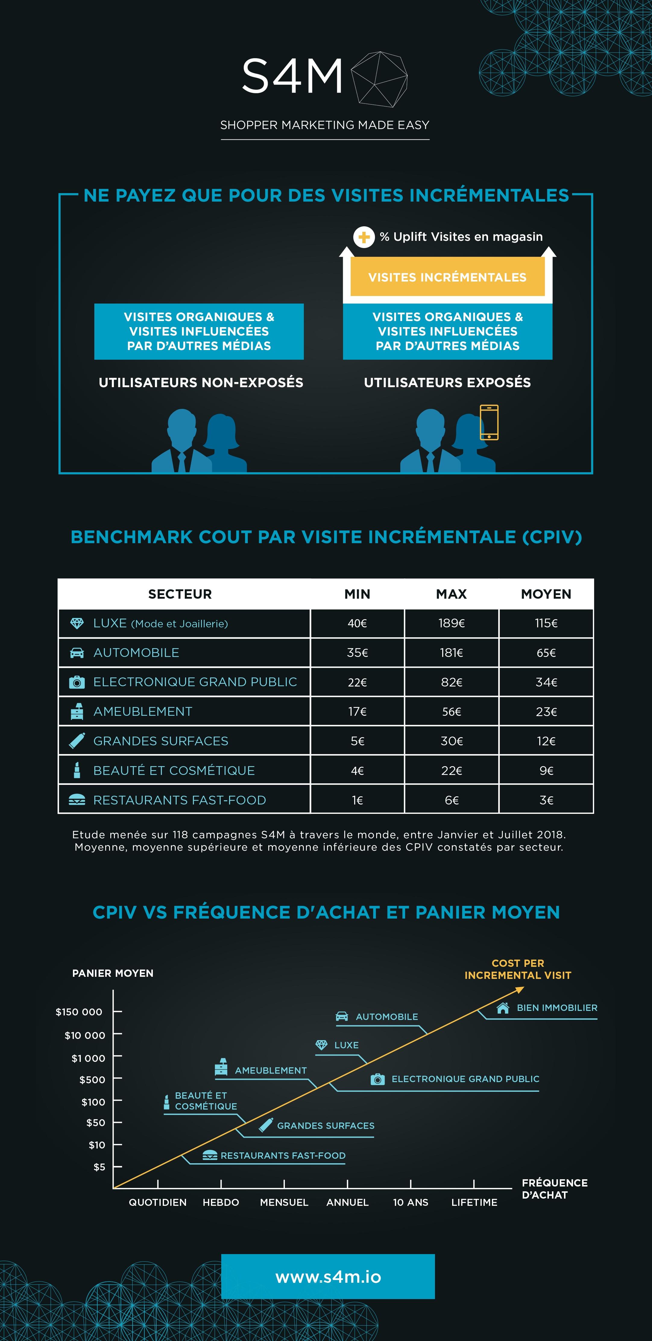 Infographie Cpiv