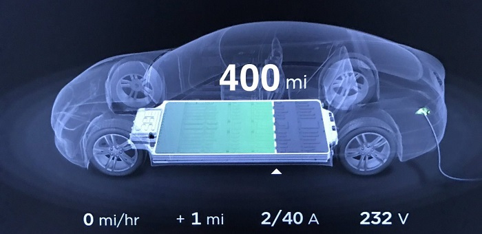 Tesla travaille sur une nouvelle batterie de 110Kw capable d'une autonomie de plus de 400 miles