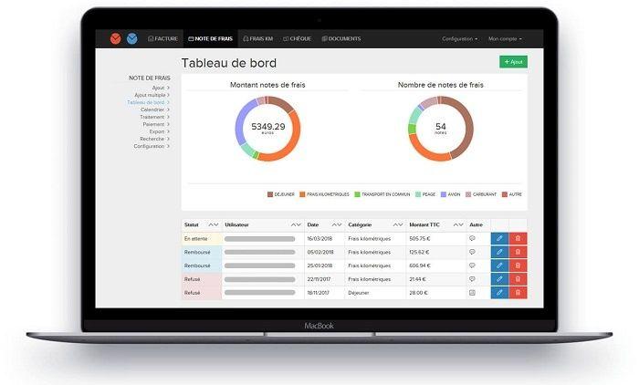 Start-ups, gagnez du temps grâce au logiciel de gestion de notes de frais de Manatime